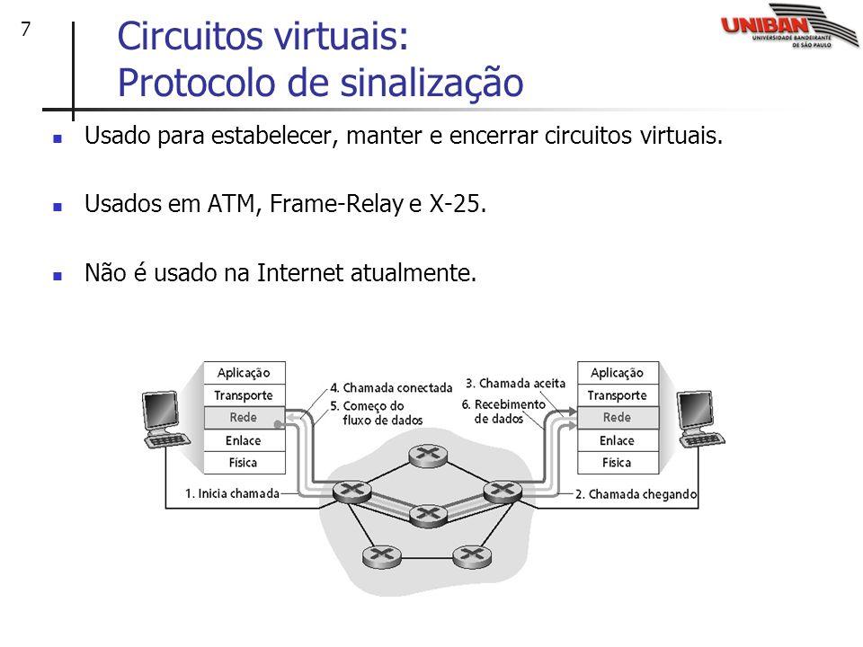 7 Circuitos virtuais: Protocolo de sinalização Usado para estabelecer, manter e encerrar circuitos virtuais. Usados em ATM, Frame-Relay e X-25. Não é