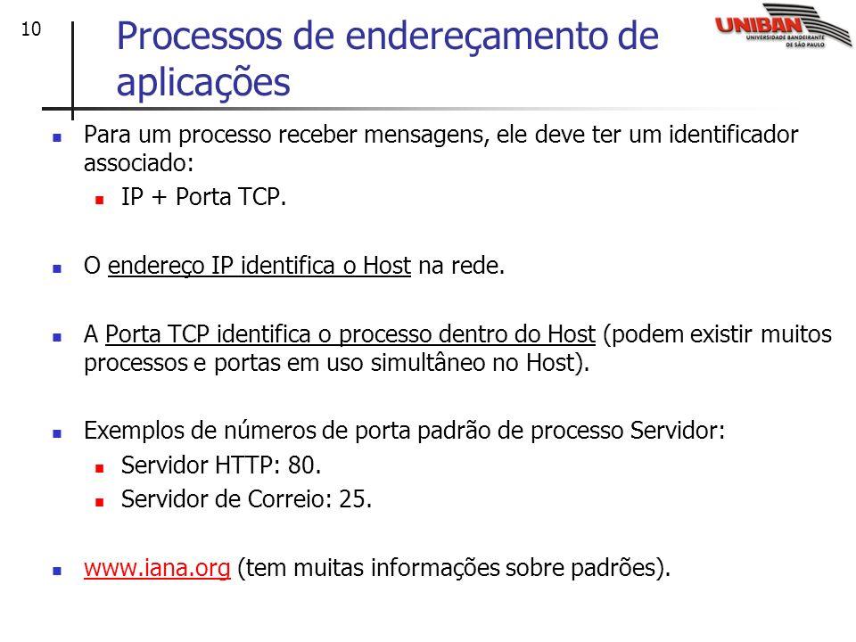 10 Processos de endereçamento de aplicações Para um processo receber mensagens, ele deve ter um identificador associado: IP + Porta TCP. O endereço IP