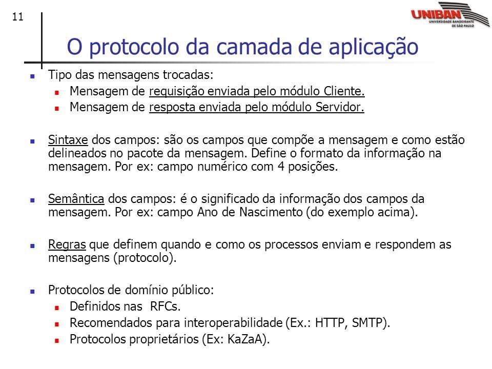11 O protocolo da camada de aplicação Tipo das mensagens trocadas: Mensagem de requisição enviada pelo módulo Cliente. Mensagem de resposta enviada pe