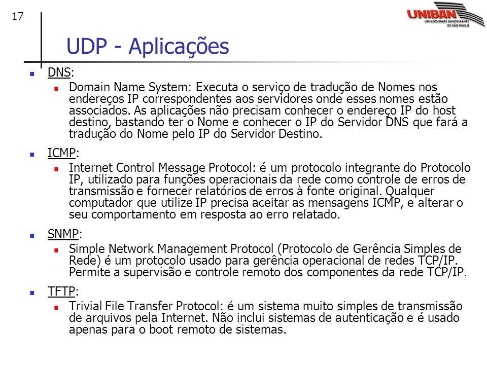17 UDP - Aplicações DNS: Domain Name System: Executa o serviço de tradução de Nomes nos endereços IP correspondentes aos servidores onde esses nomes e
