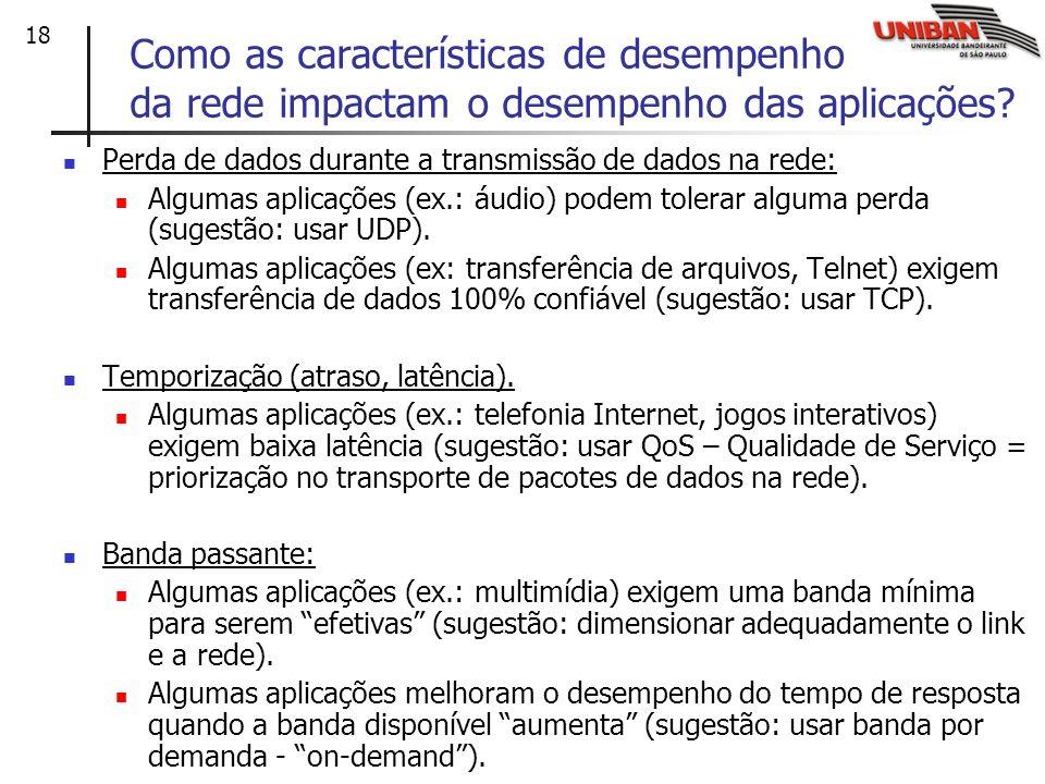 18 Como as características de desempenho da rede impactam o desempenho das aplicações? Perda de dados durante a transmissão de dados na rede: Algumas