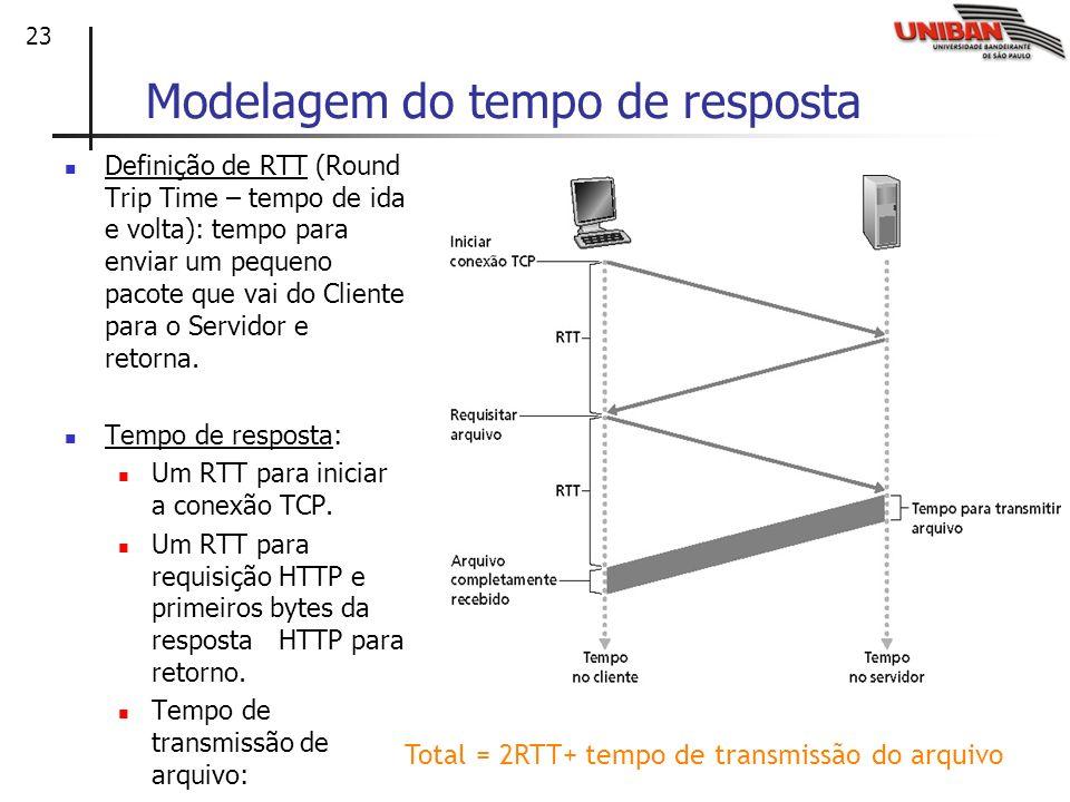23 Modelagem do tempo de resposta Definição de RTT (Round Trip Time – tempo de ida e volta): tempo para enviar um pequeno pacote que vai do Cliente pa