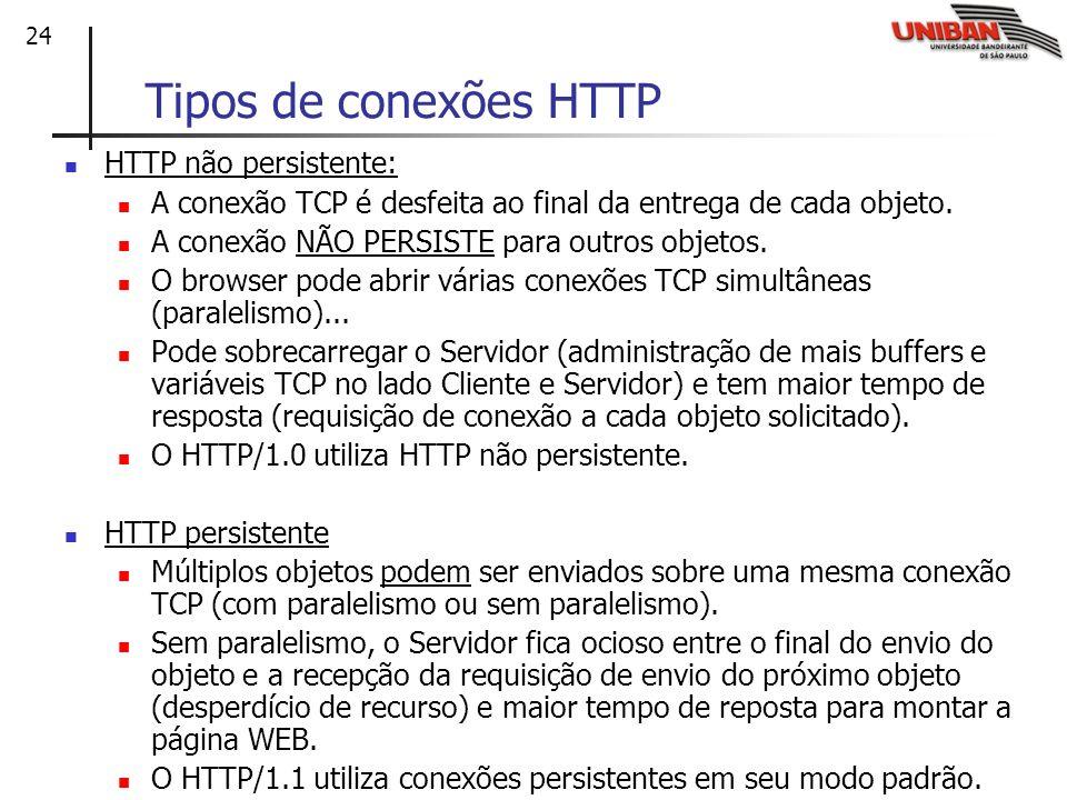 24 Tipos de conexões HTTP HTTP não persistente: A conexão TCP é desfeita ao final da entrega de cada objeto. A conexão NÃO PERSISTE para outros objeto