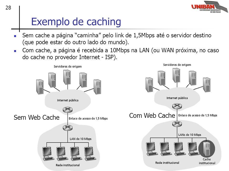 28 Exemplo de caching Sem cache a página caminha pelo link de 1,5Mbps até o servidor destino (que pode estar do outro lado do mundo). Com cache, a pág