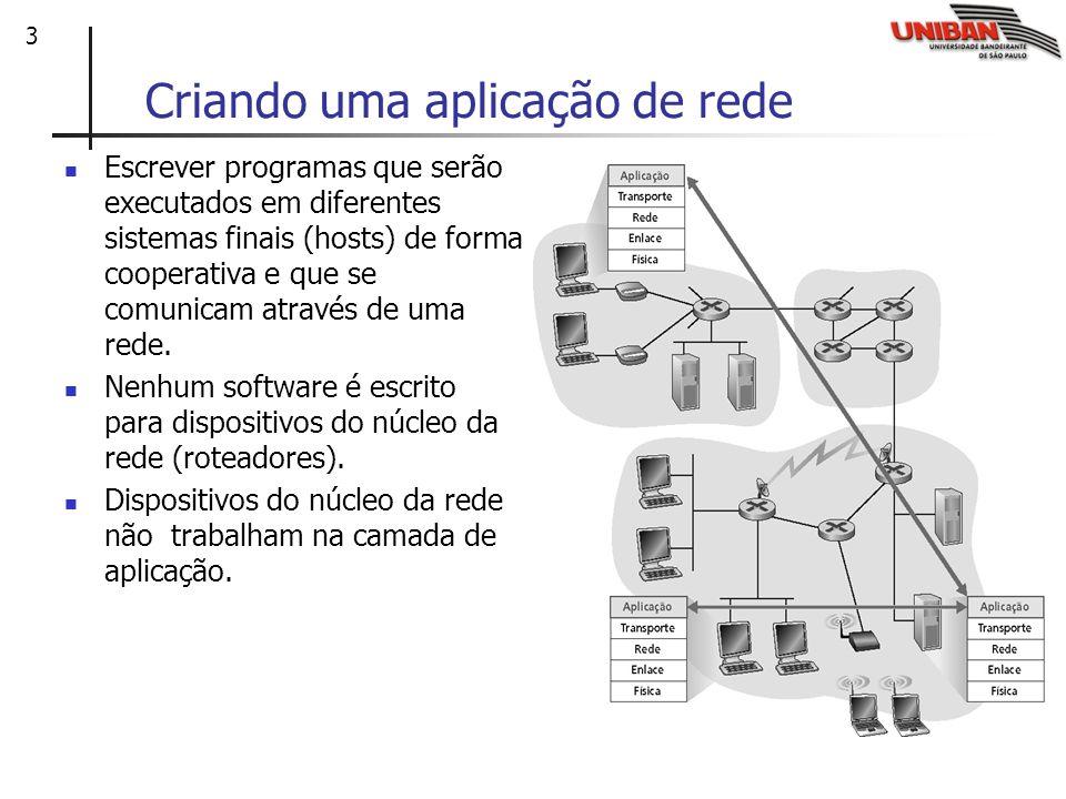 3 Criando uma aplicação de rede Escrever programas que serão executados em diferentes sistemas finais (hosts) de forma cooperativa e que se comunicam