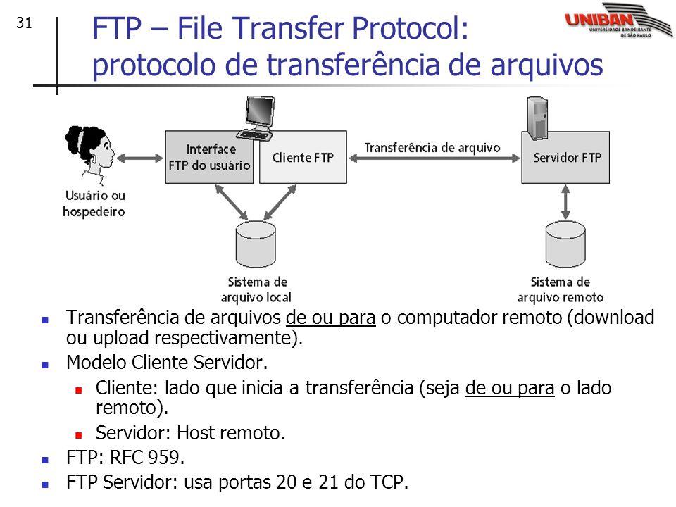 31 FTP – File Transfer Protocol: protocolo de transferência de arquivos Transferência de arquivos de ou para o computador remoto (download ou upload r