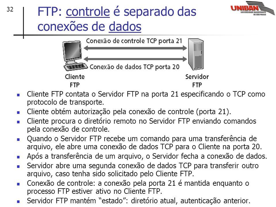 32 FTP: controle é separado das conexões de dados Cliente FTP contata o Servidor FTP na porta 21 especificando o TCP como protocolo de transporte. Cli
