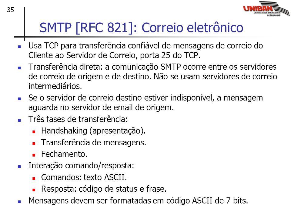 35 SMTP [RFC 821]: Correio eletrônico Usa TCP para transferência confiável de mensagens de correio do Cliente ao Servidor de Correio, porta 25 do TCP.