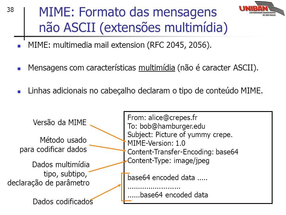38 MIME: Formato das mensagens não ASCII (extensões multimídia) MIME: multimedia mail extension (RFC 2045, 2056). Mensagens com características multim