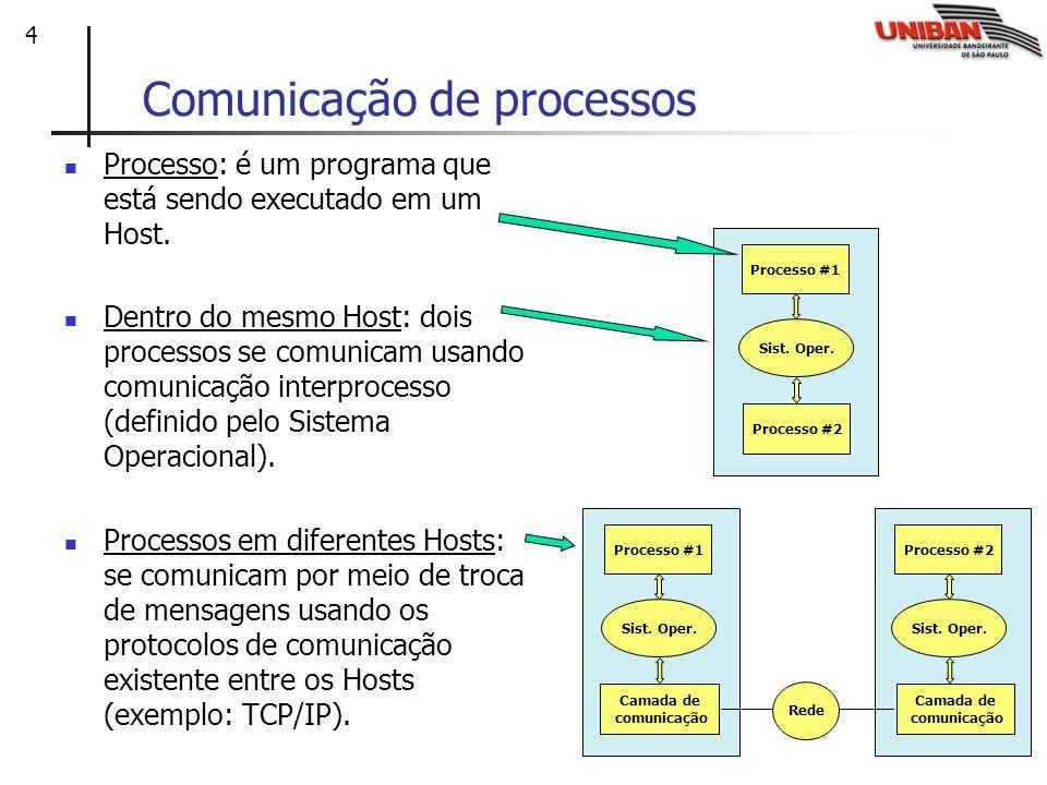 4 Comunicação de processos Processo: é um programa que está sendo executado em um Host. Dentro do mesmo Host: dois processos se comunicam usando comun