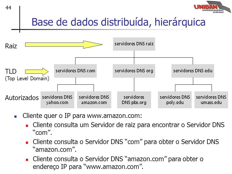44 Base de dados distribuída, hierárquica Cliente quer o IP para www.amazon.com: Cliente consulta um Servidor de raiz para encontrar o Servidor DNS co