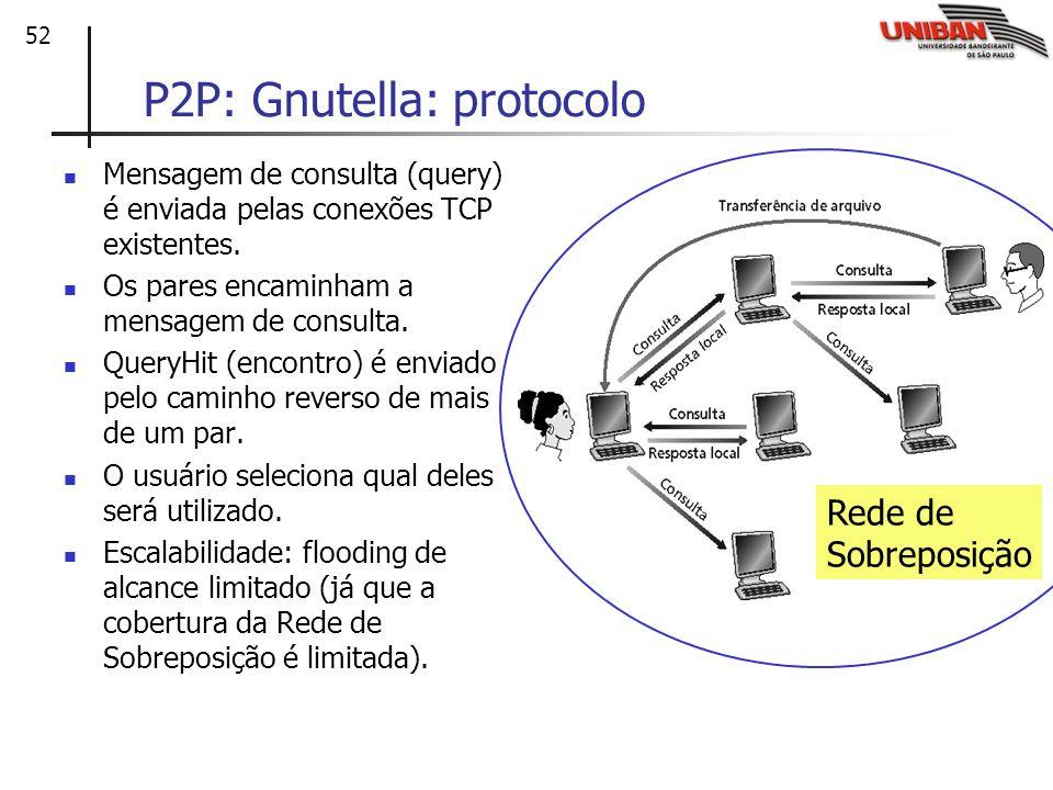 52 P2P: Gnutella: protocolo Mensagem de consulta (query) é enviada pelas conexões TCP existentes. Os pares encaminham a mensagem de consulta. QueryHit