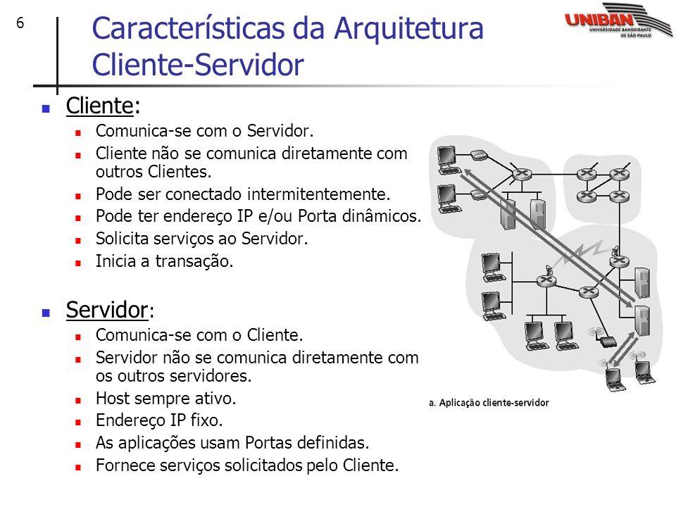 6 Características da Arquitetura Cliente-Servidor Cliente: Comunica-se com o Servidor. Cliente não se comunica diretamente com outros Clientes. Pode s