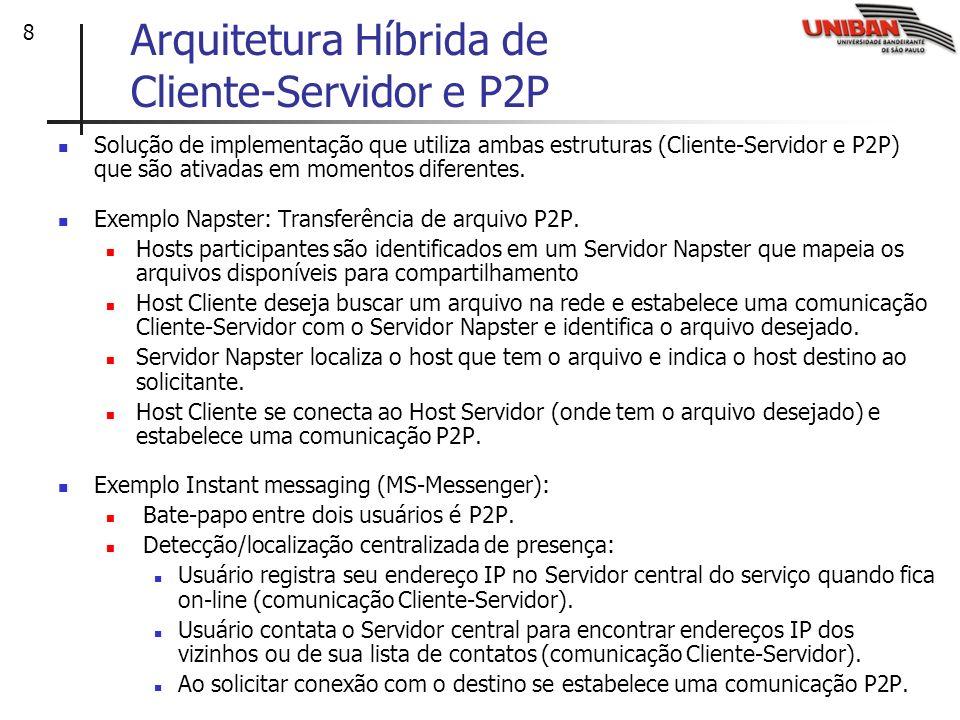 8 Arquitetura Híbrida de Cliente-Servidor e P2P Solução de implementação que utiliza ambas estruturas (Cliente-Servidor e P2P) que são ativadas em mom