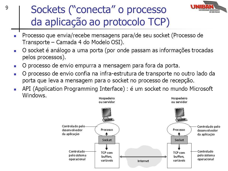 9 Sockets (conecta o processo da aplicação ao protocolo TCP) Processo que envia/recebe mensagens para/de seu socket (Processo de Transporte – Camada 4