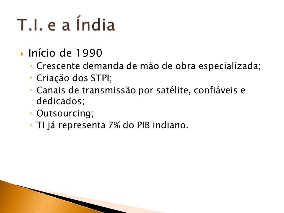 Início de 1990 Crescente demanda de mão de obra especializada; Criação dos STPI; Canais de transmissão por satélite, confiáveis e dedicados; Outsourci