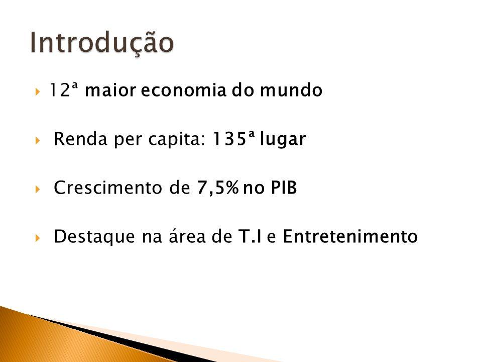 12ª maior economia do mundo Renda per capita: 135ª lugar Crescimento de 7,5% no PIB Destaque na área de T.I e Entretenimento