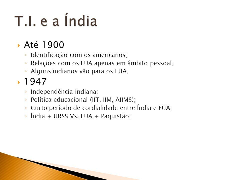 Até 1900 Identificação com os americanos; Relações com os EUA apenas em âmbito pessoal; Alguns indianos vão para os EUA; 1947 Independência indiana; P