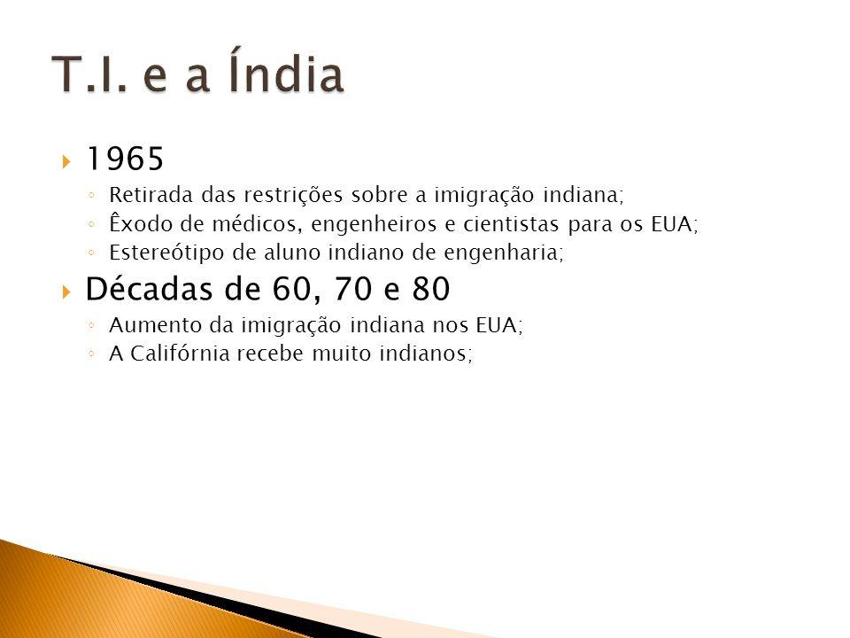 1965 Retirada das restrições sobre a imigração indiana; Êxodo de médicos, engenheiros e cientistas para os EUA; Estereótipo de aluno indiano de engenh