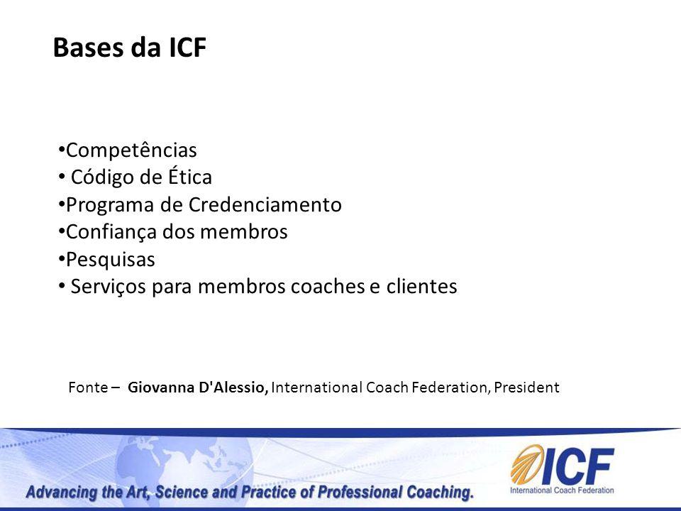 Bases da ICF Competências Código de Ética Programa de Credenciamento Confiança dos membros Pesquisas Serviços para membros coaches e clientes Fonte –