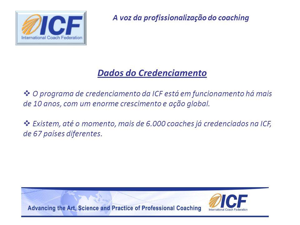 A voz da profissionalização do coaching Tipos de Credenciamentos na ICF A ICF oferece três níveis de credenciais: Associado Coach Certificado (ACC).