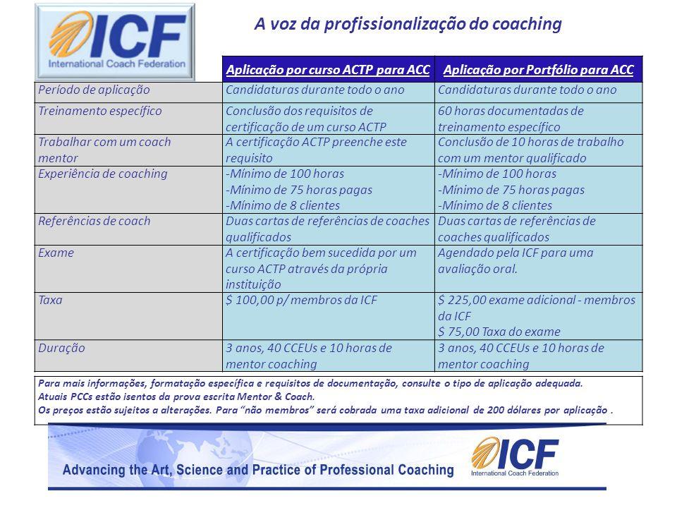 A voz da profissionalização do coaching Aplicação por curso ACTP PCCAplicação por Portfólio PCC Período de aplicaçãoCandidaturas durante todo o ano Treinamento específicoConclusão dos requisitos de um curso ACTP 125 horas documentadas de treinamento específico Trabalhar com um coach mentor A certificação ACTP preenche este requisito Conclusão de 10 horas de trabalho com um mentor qualificado Experiência de coaching -Mínimo de 750 horas -Mínimo de 675 horas pagas -Mínimo de 25 clientes -Mínimo de 750 horas -Mínimo de 675 horas pagas -Mínimo de 25 clientes Referências de coachDuas cartas de referências de coaches qualificados ExameA certificação bem sucedida da ACTP através da própria instituição Agendado pela ICF.