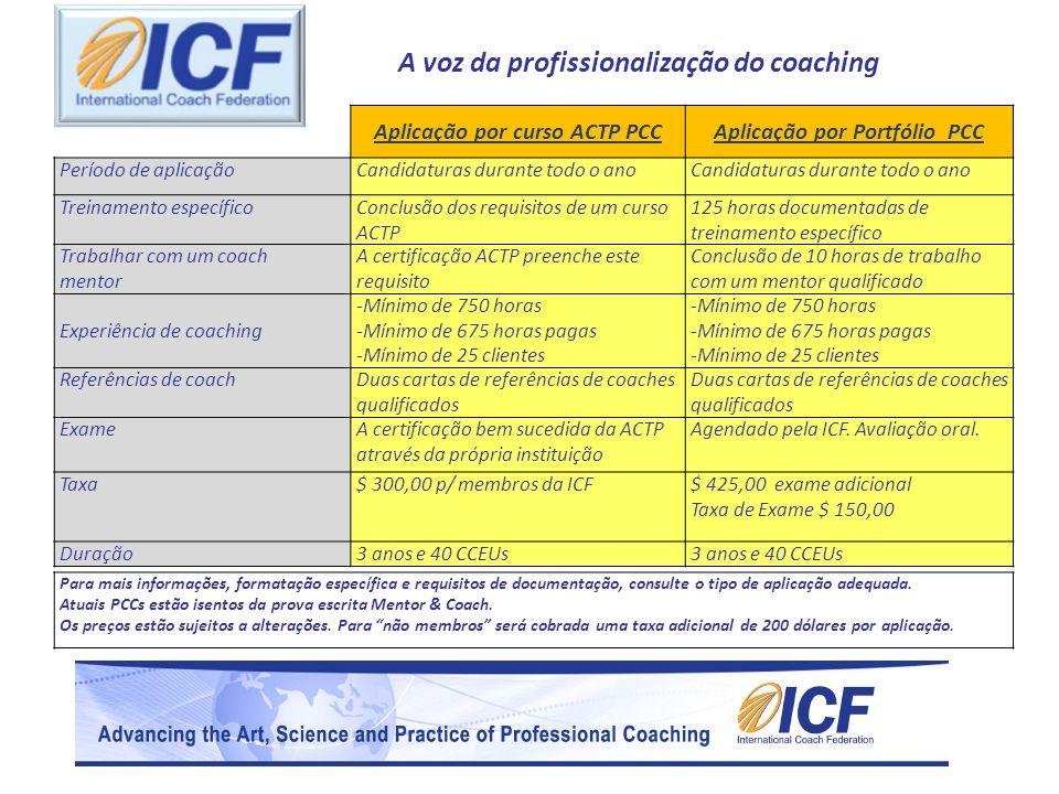 A voz da profissionalização do coaching Aplicação MCC Período de aplicaçãoCandidaturas durante todo o ano Treinamento específico200 horas documentadas de treinamento específico Trabalhar com um Mentor-CoachConclusão de 10 horas de trabalho com um mentor coach qualificado Experiência de coaching-Mínimo de 2500 horas -Mínimo de 2250 horas pagas -Mínimo de 35 clientes Referências de coachTrês cartas de referências de coaches qualificados ExameDemonstração de competências através de exame escrito e oral e sessões gravadas Taxa$ 425,00 exame adicional Taxa de Exame $ 150,00 Duração3 anos e 40 CCEUs Para mais informações, formatação específica e requisitos de documentação, consulte o tipo de aplicação adequada.