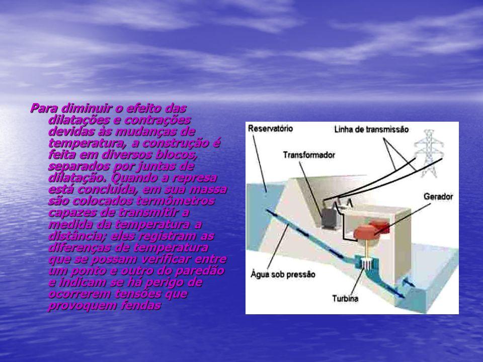 A energia que pode ser fornecida por unidade de tempo chama-se potência, e é medida em watt (W).