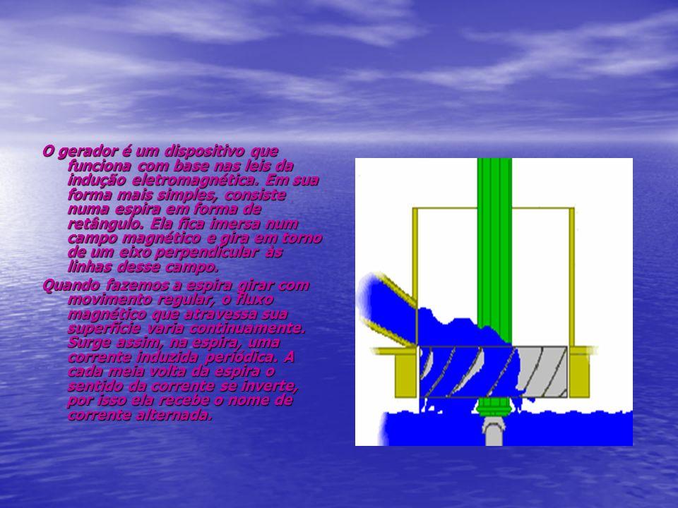 O gerador é um dispositivo que funciona com base nas leis da indução eletromagnética. Em sua forma mais simples, consiste numa espira em forma de retâ