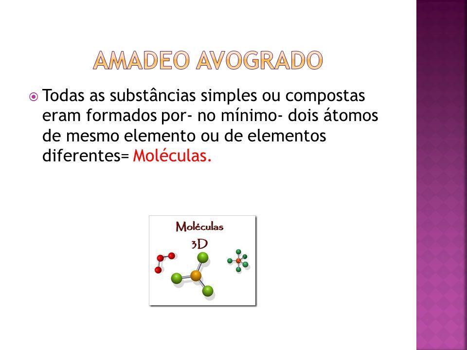 Todas as substâncias simples ou compostas eram formados por- no mínimo- dois átomos de mesmo elemento ou de elementos diferentes= Moléculas.