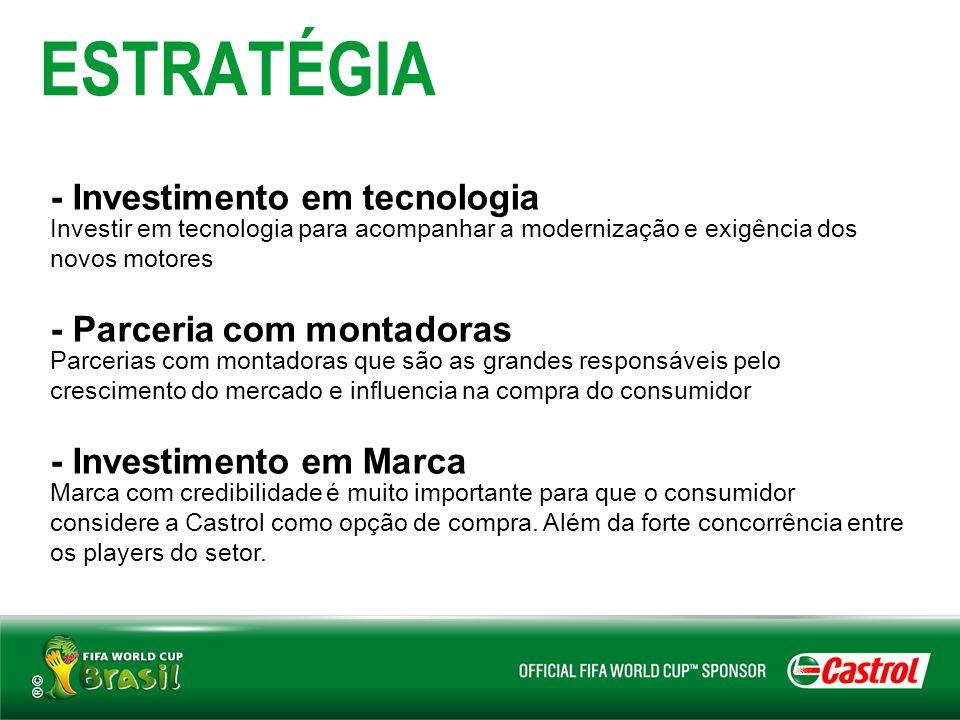 ESTRATÉGIA - Investimento em tecnologia Investir em tecnologia para acompanhar a modernização e exigência dos novos motores - Parceria com montadoras