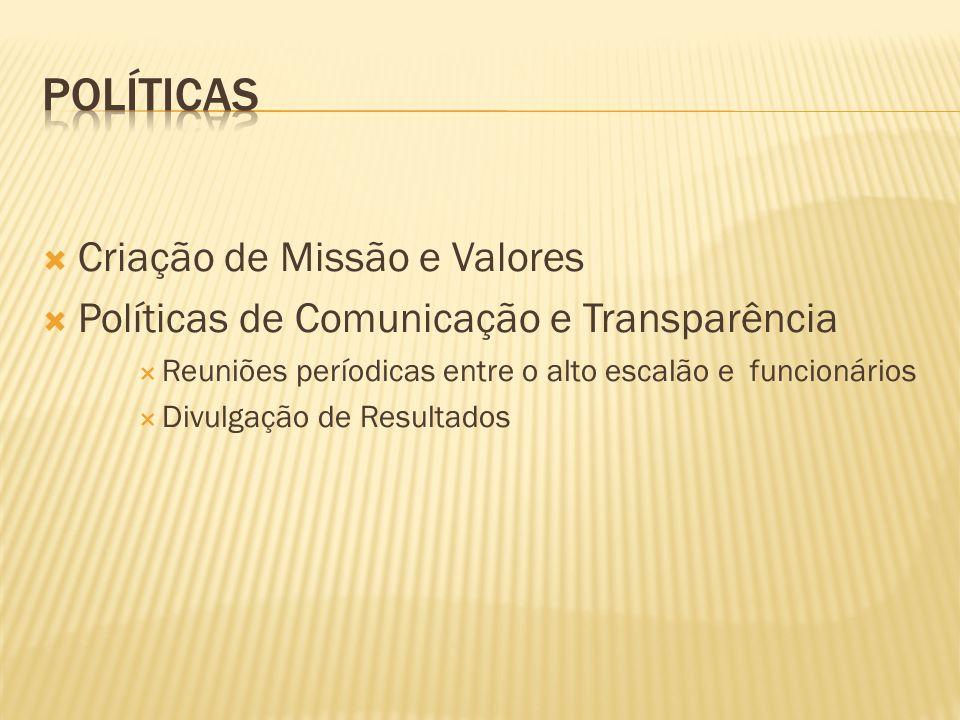 Criação de Missão e Valores Políticas de Comunicação e Transparência Reuniões períodicas entre o alto escalão e funcionários Divulgação de Resultados