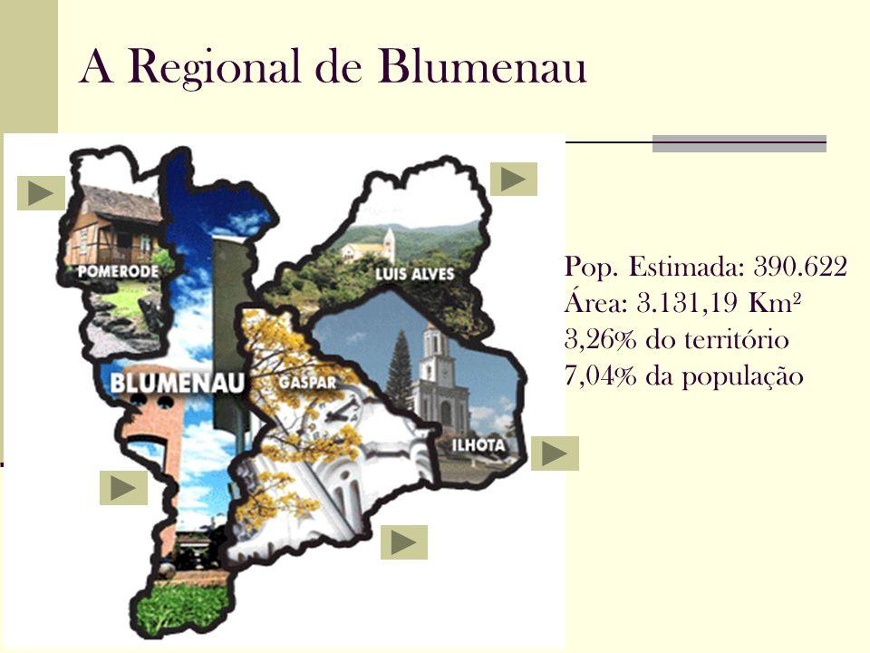 A Regional de Blumenau Pop. Estimada: 390.622 Área: 3.131,19 Km² 3,26% do território 7,04% da população
