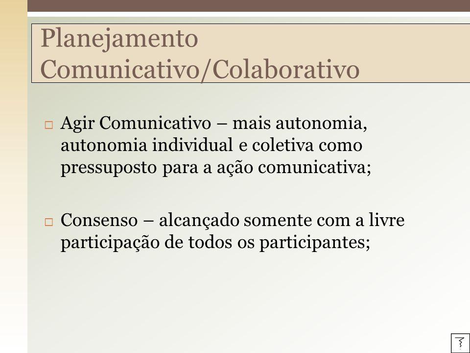 Agir Comunicativo – mais autonomia, autonomia individual e coletiva como pressuposto para a ação comunicativa; Consenso – alcançado somente com a livr