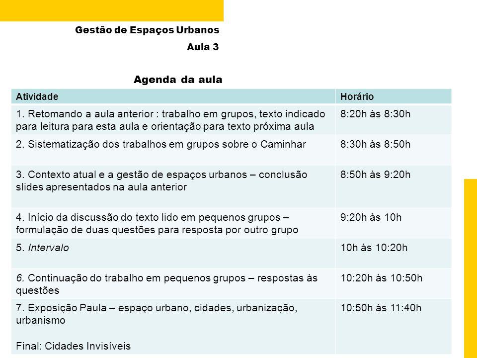 2 de 13 Gestão de Espaços Urbanos Aula 3 Agenda da aula Paula Chies Schommer – Gestão de Espaços Urbanos – UDESC/ESAG – 2009 AtividadeHorário 1. Retom