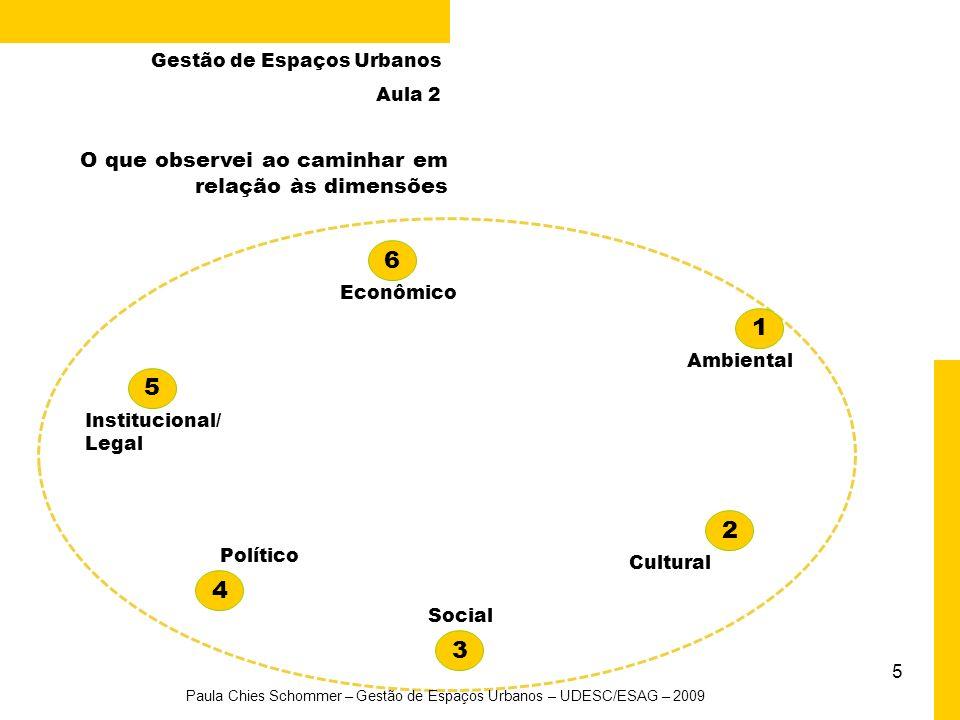 5 Ambiental Econômico O que observei ao caminhar em relação às dimensões 1 2 3 4 Paula Chies Schommer – Gestão de Espaços Urbanos – UDESC/ESAG – 2009