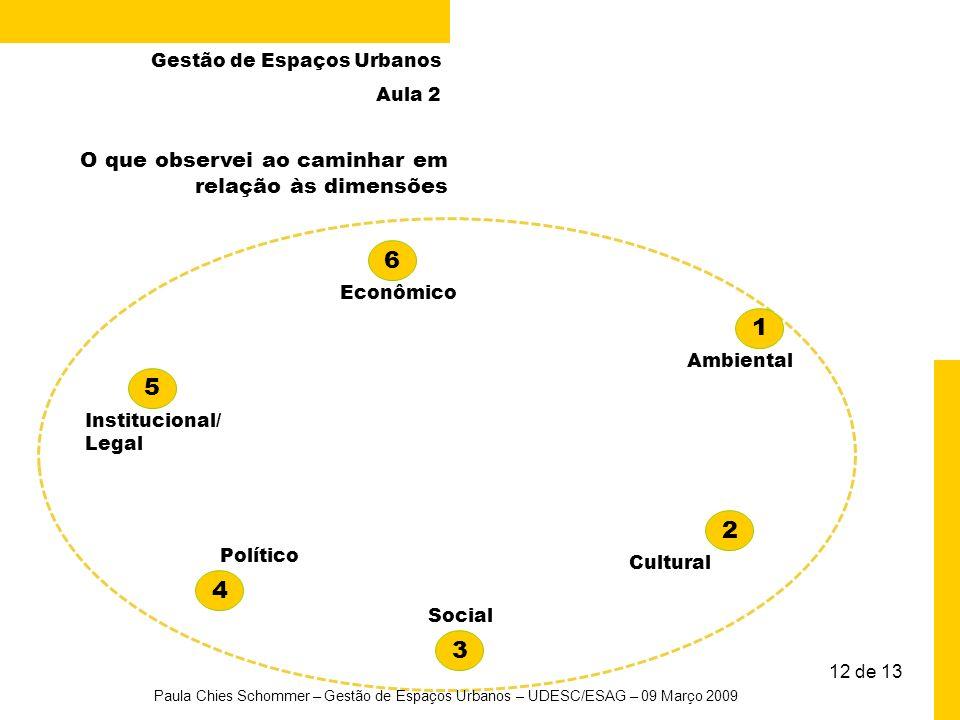 12 de 13 Ambiental Econômico O que observei ao caminhar em relação às dimensões 1 2 3 4 Paula Chies Schommer – Gestão de Espaços Urbanos – UDESC/ESAG