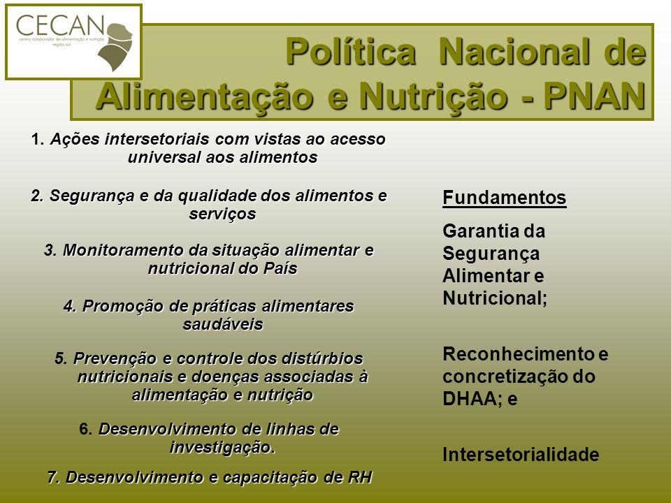 Política Nacional de Alimentação e Nutrição - PNAN 1. Ações intersetoriais com vistas ao acesso universal aos alimentos 2. Segurança e da qualidade do