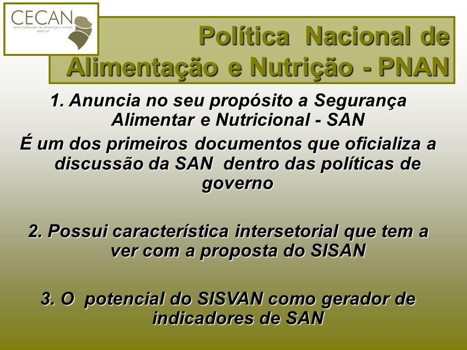 Política Nacional de Alimentação e Nutrição - PNAN 1. Anuncia no seu propósito a Segurança Alimentar e Nutricional - SAN É um dos primeiros documentos