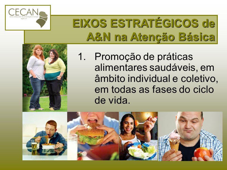 1.Promoção de práticas alimentares saudáveis, em âmbito individual e coletivo, em todas as fases do ciclo de vida. EIXOS ESTRATÉGICOS de A&N na Atençã
