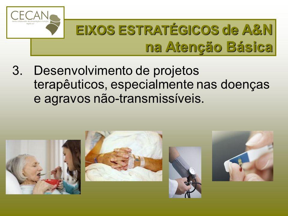 3.Desenvolvimento de projetos terapêuticos, especialmente nas doenças e agravos não-transmissíveis. EIXOS ESTRATÉGICOS de A&N na Atenção Básica