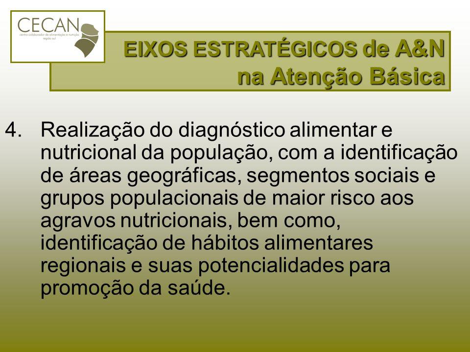 4.Realização do diagnóstico alimentar e nutricional da população, com a identificação de áreas geográficas, segmentos sociais e grupos populacionais d
