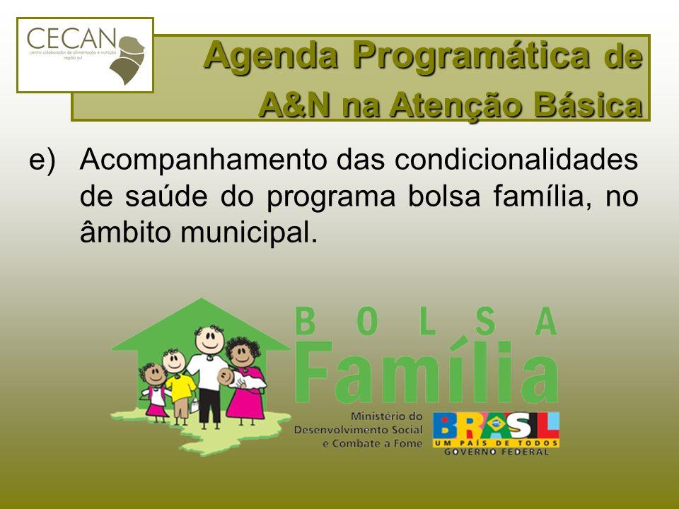 e)Acompanhamento das condicionalidades de saúde do programa bolsa família, no âmbito municipal. Agenda Programática de A&N na Atenção Básica Agenda Pr