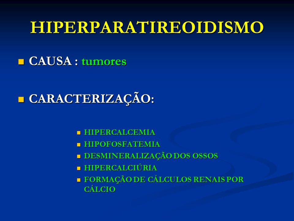 HIPERPARATIREOIDISMO CAUSA : tumores CAUSA : tumores CARACTERIZAÇÃO: CARACTERIZAÇÃO: HIPERCALCEMIA HIPERCALCEMIA HIPOFOSFATEMIA HIPOFOSFATEMIA DESMINE