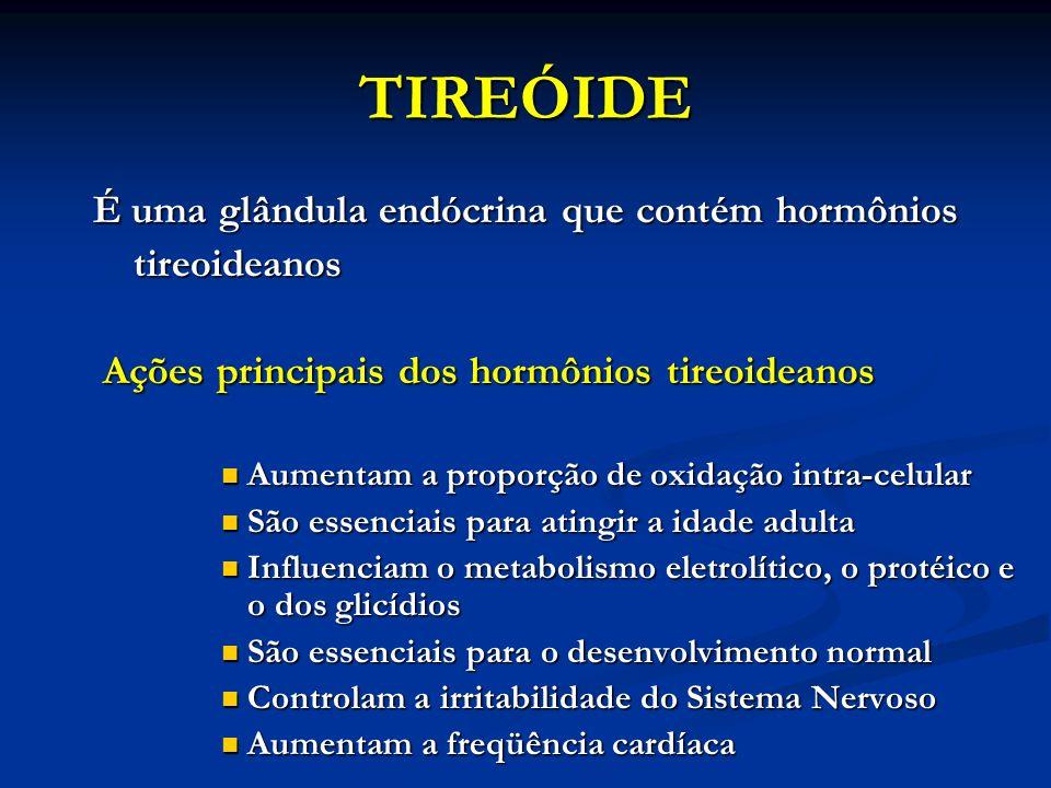 TIREÓIDE A formação de quantidades normais de hormônios tireoideanos, depende da quantidade de iodo exógeno A formação de quantidades normais de hormônios tireoideanos, depende da quantidade de iodo exógeno O balanço de iodo é mantido por fontes dietéticas ou através de medicamentos e alimentação suplementar O balanço de iodo é mantido por fontes dietéticas ou através de medicamentos e alimentação suplementar O iodeto penetra na glândula tireóide por transporte ativo – mecanismo de captação de iodeto ou bomba de iodeto O iodeto penetra na glândula tireóide por transporte ativo – mecanismo de captação de iodeto ou bomba de iodeto Formação dos hormônios tireoideanos – Tetraiodotirosina (Tireoxina) T4 e Triiodotirosina T3 Formação dos hormônios tireoideanos – Tetraiodotirosina (Tireoxina) T4 e Triiodotirosina T3