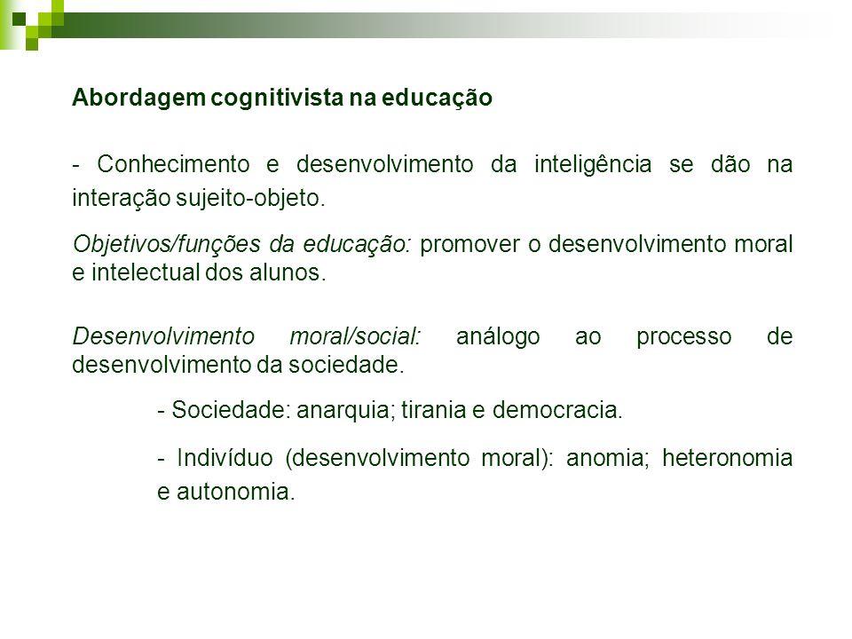Abordagem cognitivista na educação - Conhecimento e desenvolvimento da inteligência se dão na interação sujeito-objeto. Objetivos/funções da educação: