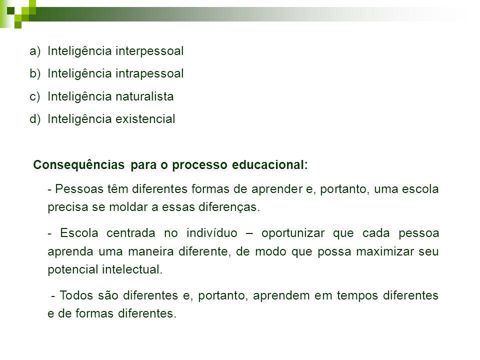 a)Inteligência interpessoal b)Inteligência intrapessoal c)Inteligência naturalista d)Inteligência existencial Consequências para o processo educaciona