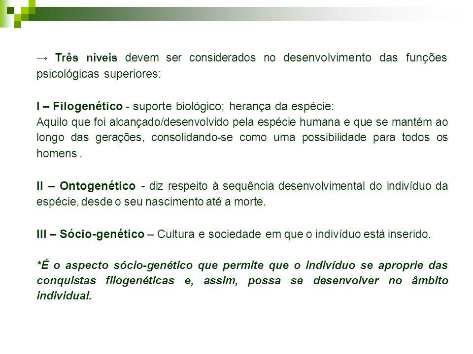 Três níveis devem ser considerados no desenvolvimento das funções psicológicas superiores: I – Filogenético - suporte biológico; herança da espécie: A