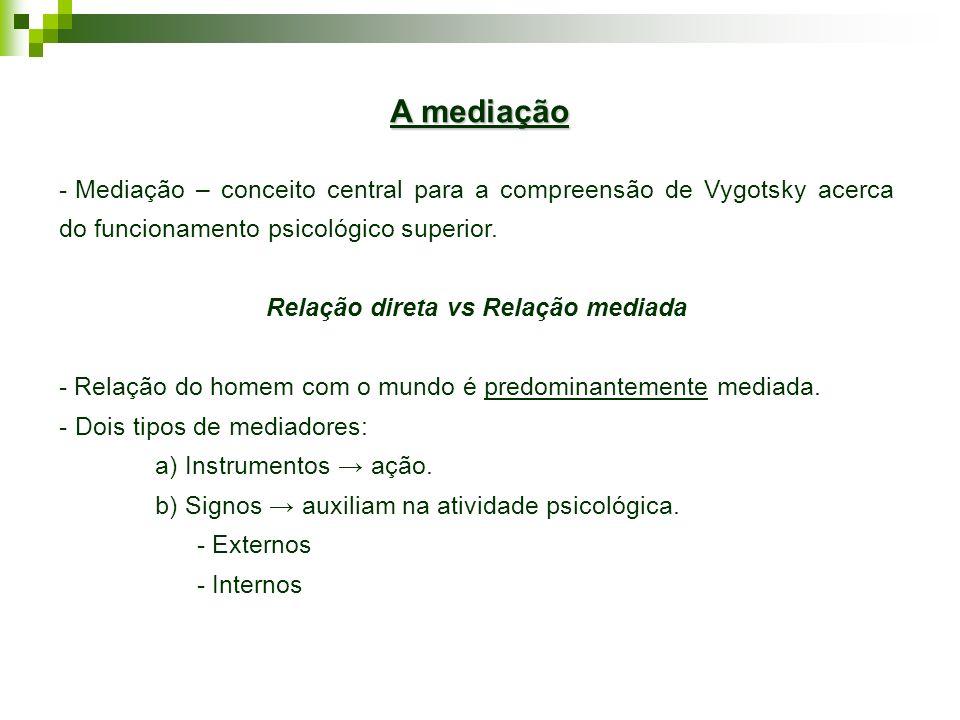 - Mediação – conceito central para a compreensão de Vygotsky acerca do funcionamento psicológico superior. Relação direta vs Relação mediada - Relação