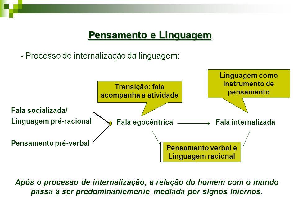 Pensamento e Linguagem - Processo de internalização da linguagem: Fala socializada/ Linguagem pré-racional Pensamento pré-verbal Após o processo de in